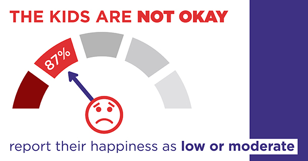 Teen Data - Kids are not Okay